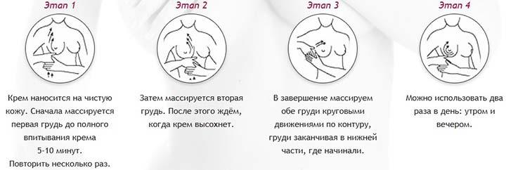 схема нанесения крема на грудь