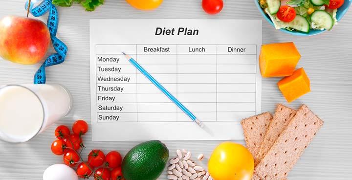 план диеты