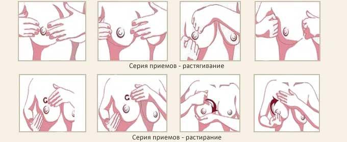 классический массаж бюста
