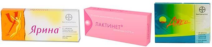 средства оральной контрацепции