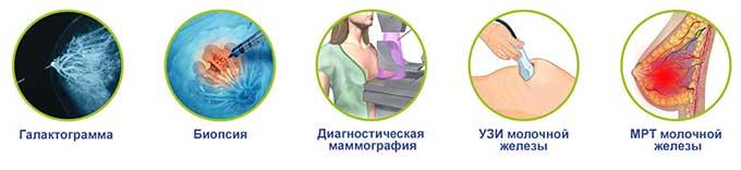 Методы диагностики рака молочной железы