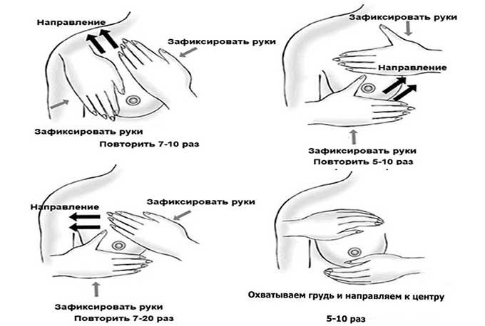 Самомассаж молочной железы