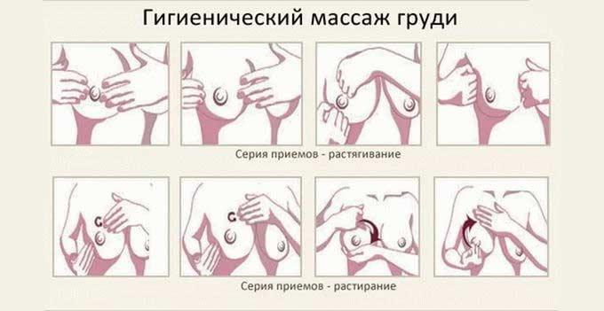 Гигиенический массаж груди
